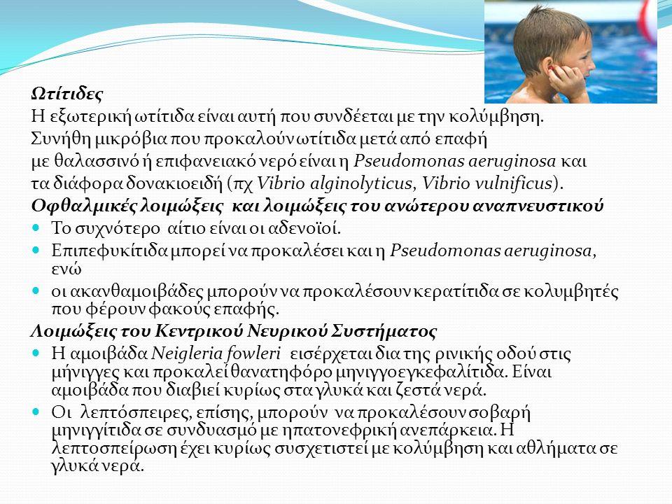 Ωτίτιδες Η εξωτερική ωτίτιδα είναι αυτή που συνδέεται με την κολύμβηση. Συνήθη μικρόβια που προκαλούν ωτίτιδα μετά από επαφή με θαλασσινό ή επιφανειακ