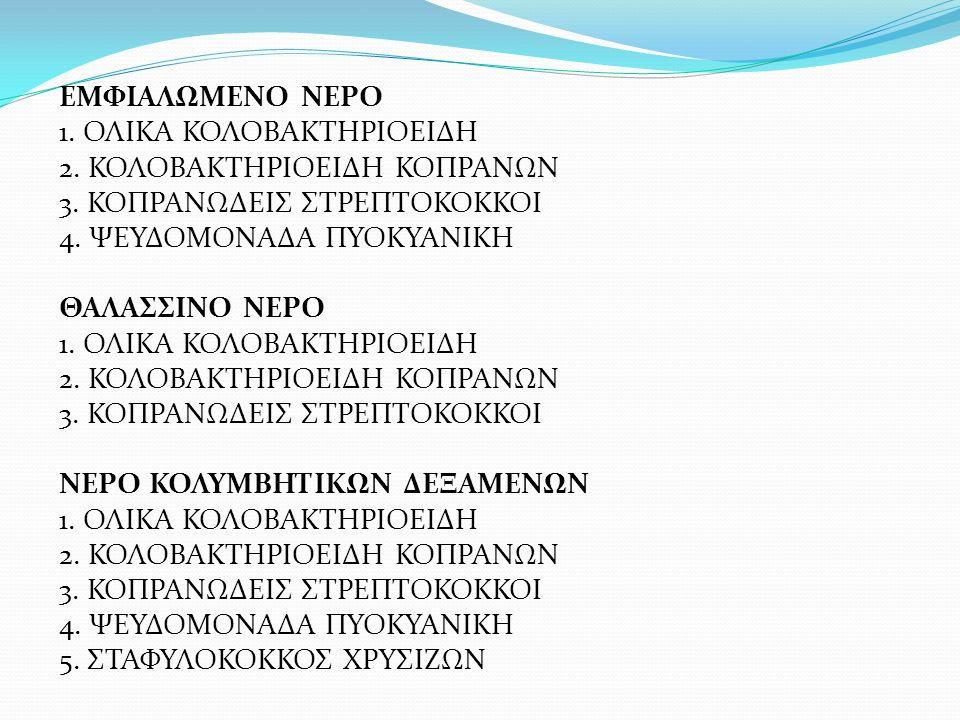 ΕΜΦΙΑΛΩΜΕΝΟ ΝΕΡΟ 1. ΟΛΙΚΑ ΚΟΛΟΒΑΚΤΗΡΙΟΕΙΔΗ 2. ΚΟΛΟΒΑΚΤΗΡΙΟΕΙΔΗ ΚΟΠΡΑΝΩΝ 3. ΚΟΠΡΑΝΩΔΕΙΣ ΣΤΡΕΠΤΟΚΟΚΚΟΙ 4. ΨΕΥΔΟΜΟΝΑΔΑ ΠΥΟΚΥΑΝΙΚΗ ΘΑΛΑΣΣΙΝΟ ΝΕΡΟ 1. ΟΛΙΚΑ