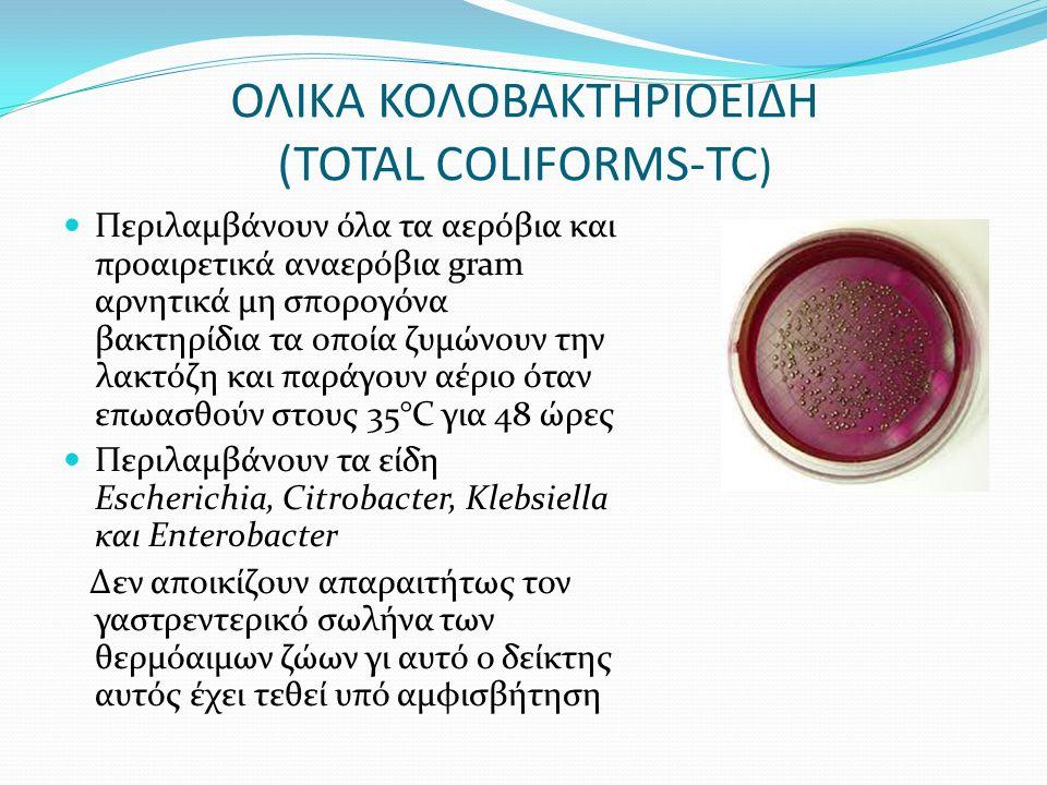 ΟΛΙΚΑ ΚΟΛΟΒΑΚΤΗΡΙΟΕΙΔΗ (TOTAL COLIFORMS-TC ) Περιλαμβάνουν όλα τα αερόβια και προαιρετικά αναερόβια gram αρνητικά μη σπορογόνα βακτηρίδια τα οποία ζυμ