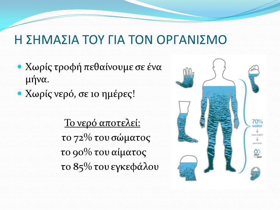 Η ΣΗΜΑΣΙΑ ΤΟΥ ΓΙΑ ΤΟΝ ΟΡΓΑΝΙΣΜΟ Χωρίς τροφή πεθαίνουμε σε ένα μήνα. Χωρίς νερό, σε 10 ημέρες! Το νερό αποτελεί: το 72% του σώματος το 90% του αίματος