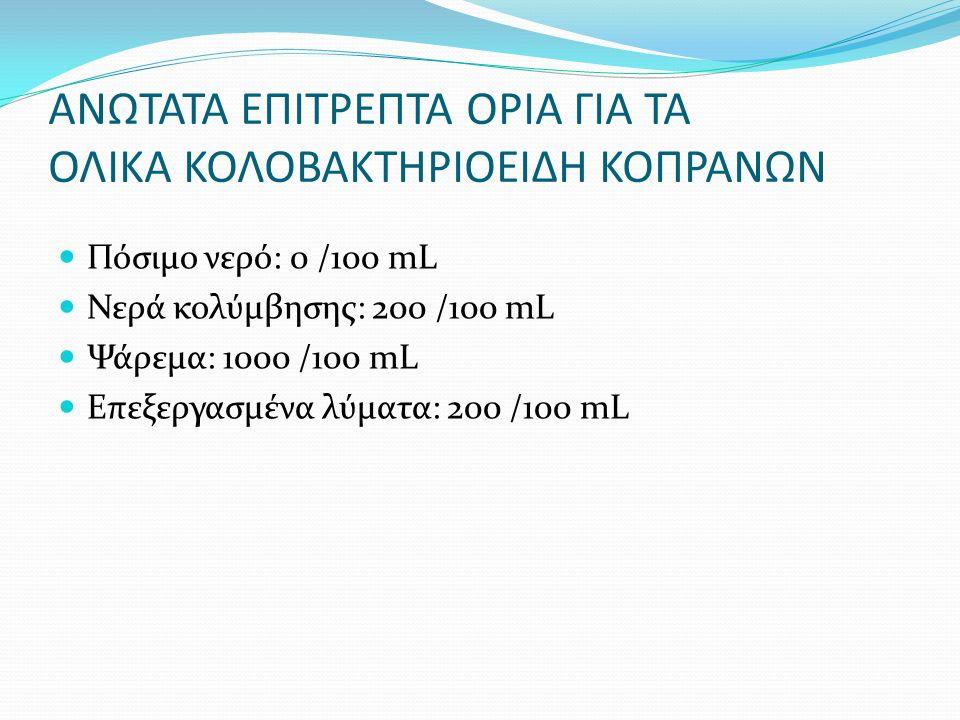 ΑΝΩΤΑΤΑ ΕΠΙΤΡΕΠΤΑ ΟΡΙΑ ΓΙΑ ΤΑ ΟΛΙΚΑ ΚΟΛΟΒΑΚΤΗΡΙΟΕΙΔΗ ΚΟΠΡΑΝΩΝ Πόσιμο νερό: 0 /100 mL Νερά κολύμβησης: 200 /100 mL Ψάρεμα: 1000 /100 mL Επεξεργασμένα λ