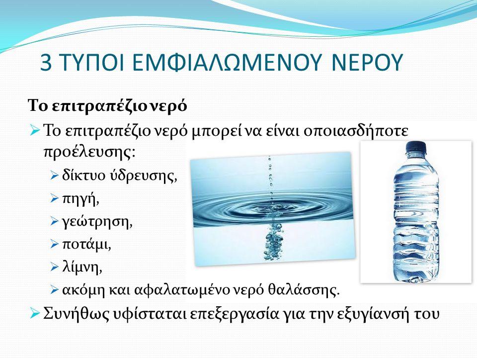 3 ΤΥΠΟΙ ΕΜΦΙΑΛΩΜΕΝΟΥ ΝΕΡΟΥ Το επιτραπέζιο νερό  Το επιτραπέζιο νερό μπορεί να είναι οποιασδήποτε προέλευσης:  δίκτυο ύδρευσης,  πηγή,  γεώτρηση, 