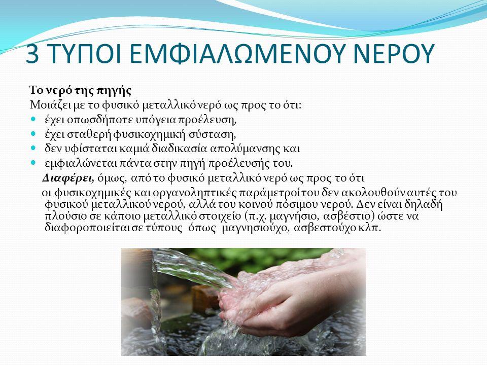 3 ΤΥΠΟΙ ΕΜΦΙΑΛΩΜΕΝΟΥ ΝΕΡΟΥ Το νερό της πηγής Μοιάζει με το φυσικό μεταλλικό νερό ως προς το ότι: έχει οπωσδήποτε υπόγεια προέλευση, έχει σταθερή φυσικ