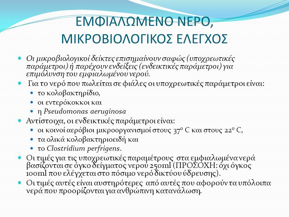 ΕΜΦΙΑΛΩΜΕΝΟ ΝΕΡΟ, ΜΙΚΡΟΒΙΟΛΟΓΙΚΟΣ ΕΛΕΓΧΟΣ Οι μικροβιολογικοί δείκτες επισημαίνουν σαφώς (υποχρεωτικές παράμετροι) ή παρέχουν ενδείξεις (ενδεικτικές πα
