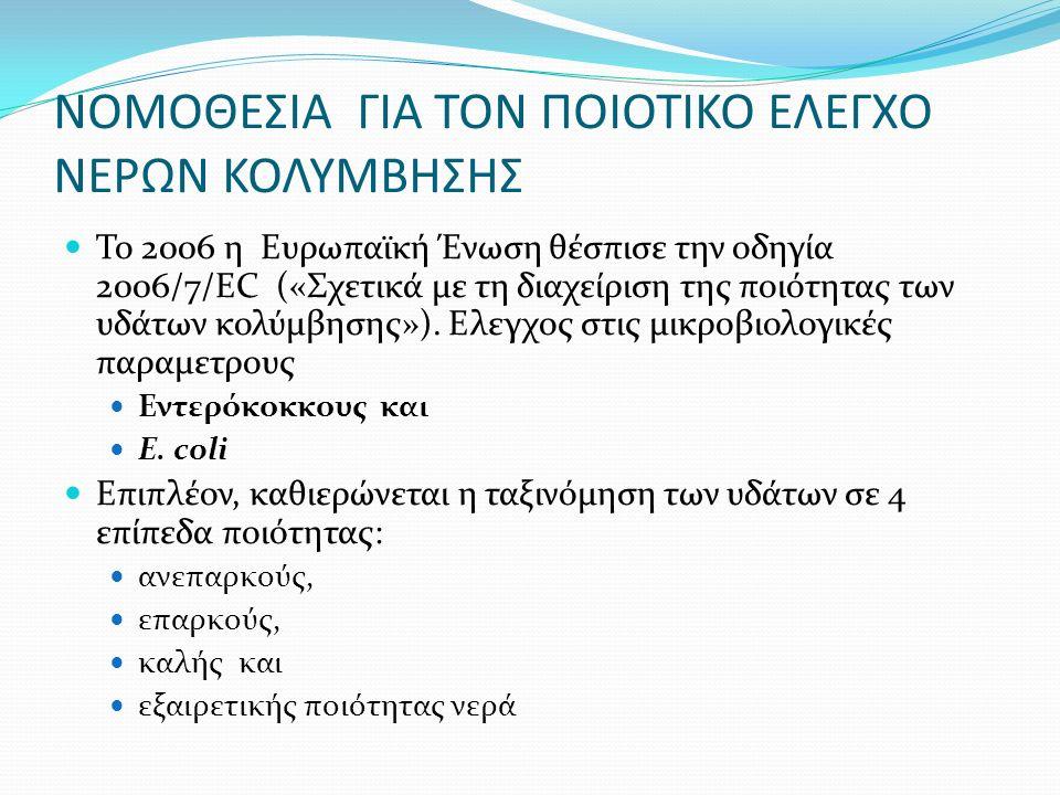 ΝΟΜΟΘΕΣΙΑ ΓΙΑ ΤΟΝ ΠΟΙΟΤΙΚΟ ΕΛΕΓΧΟ ΝΕΡΩΝ ΚΟΛΥΜΒΗΣΗΣ Το 2006 η Ευρωπαϊκή Ένωση θέσπισε την οδηγία 2006/7/ΕC («Σχετικά με τη διαχείριση της ποιότητας των
