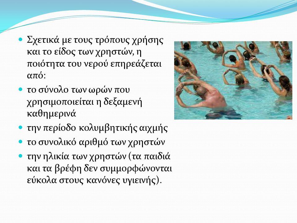 Σχετικά με τους τρόπους χρήσης και το είδος των χρηστών, η ποιότητα του νερού επηρεάζεται από: το σύνολο των ωρών που χρησιμοποιείται η δεξαμενή καθημ
