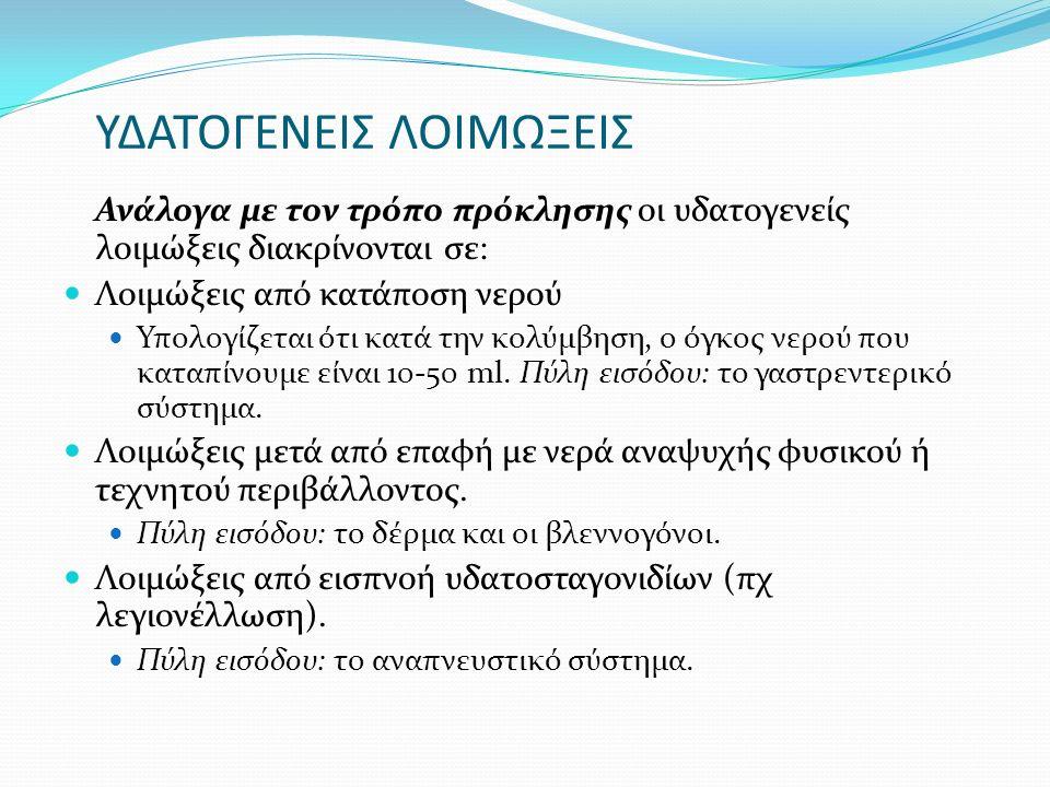 ΥΔΑΤΟΓΕΝΕΙΣ ΛΟΙΜΩΞΕΙΣ Ανάλογα με το αιτιολογικό μικροβιακό παράγοντα, οι υδατογενείς λοιμώξεις ταξινομούνται σε: Βακτηριακές (πχ σαλμονελώσεις, καμπυλοβακτηριδίωση, λεγιονέλλωση) Ιογενείς (πχ από νοροϊούς και ροταϊούς, ηπατίτιδα Α) Παρασιτικές (πχ κρυπτοσποριδίαση, αμοιβάδωση, σχιστοσωμίαση) Συνήθεις μορφές των υδατογενών λοιμώξεων είναι: γαστρεντερίτιδες, ηπατίτιδες, επιπεφυκίτιδες, δερματίτιδες και επιμολύνσεις τραυμάτων, ωτίτιδες, λοιμώξεις αναπνευστικού