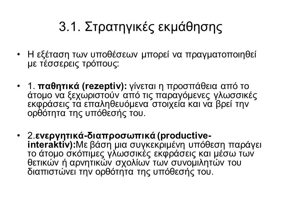 3.1. Στρατηγικές εκμάθησης Η εξέταση των υποθέσεων μπορεί να πραγματοποιηθεί με τέσσερεις τρόπους: 1. παθητικά (rezeptiv): γίνεται η προσπάθεια από το
