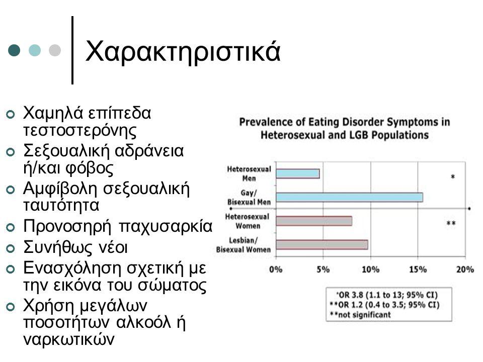 Χαρακτηριστικά Χαμηλά επίπεδα τεστοστερόνης Σεξουαλική αδράνεια ή/και φόβος Αμφίβολη σεξουαλική ταυτότητα Προνοσηρή παχυσαρκία Συνήθως νέοι Ενασχόληση σχετική με την εικόνα του σώματος Xρήση μεγάλων ποσοτήτων αλκοόλ ή ναρκωτικών