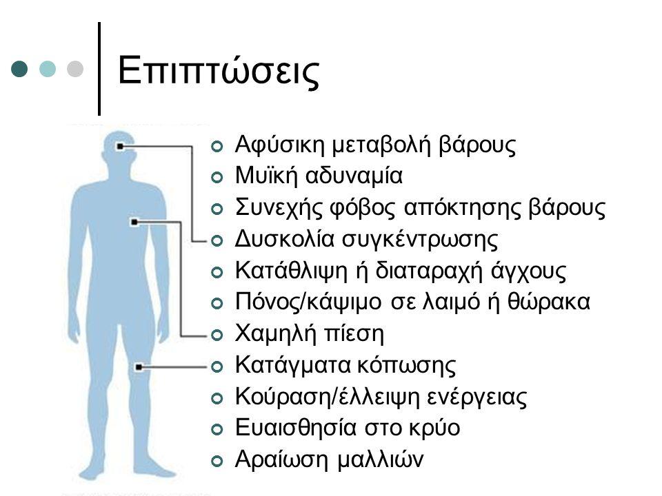 Επιπτώσεις Αφύσικη μεταβολή βάρους Μυϊκή αδυναμία Συνεχής φόβος απόκτησης βάρους Δυσκολία συγκέντρωσης Κατάθλιψη ή διαταραχή άγχους Πόνος/κάψιμο σε λαιμό ή θώρακα Χαμηλή πίεση Κατάγματα κόπωσης Κούραση/έλλειψη ενέργειας Ευαισθησία στο κρύο Αραίωση μαλλιών