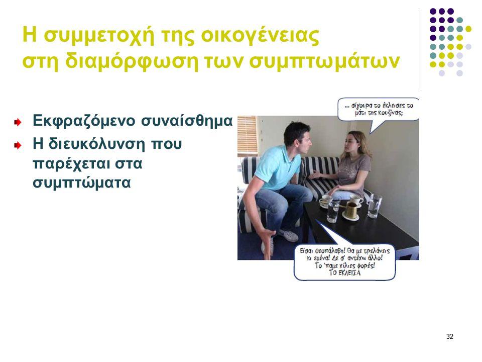 32 Η συμμετοχή της οικογένειας στη διαμόρφωση των συμπτωμάτων Εκφραζόμενο συναίσθημα Η διευκόλυνση που παρέχεται στα συμπτώματα