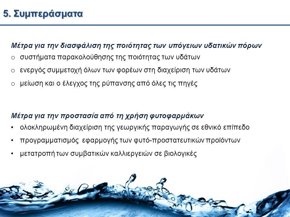 5. Συμπεράσματα Μέτρα για την διασφάλιση της ποιότητας των υπόγειων υδατικών πόρων o συστήματα παρακολούθησης της ποιότητας των υδάτων o ενεργός συμμε