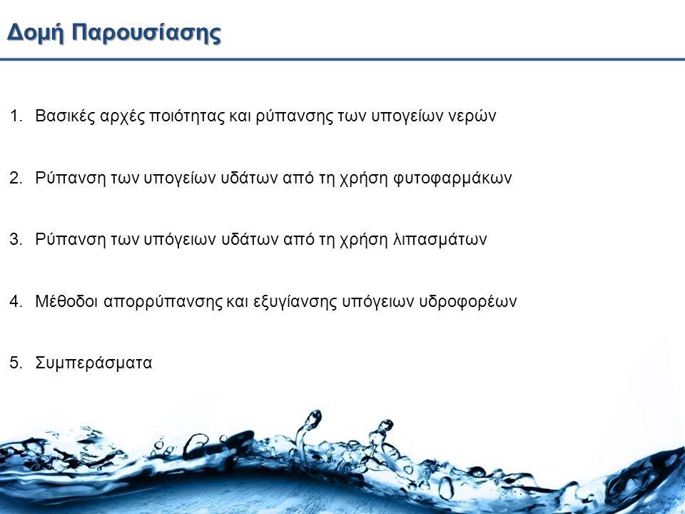 Δομή Παρουσίασης 1.Βασικές αρχές ποιότητας και ρύπανσης των υπογείων νερών 2.Ρύπανση των υπογείων υδάτων από τη χρήση φυτοφαρμάκων 3.Ρύπανση των υπόγε