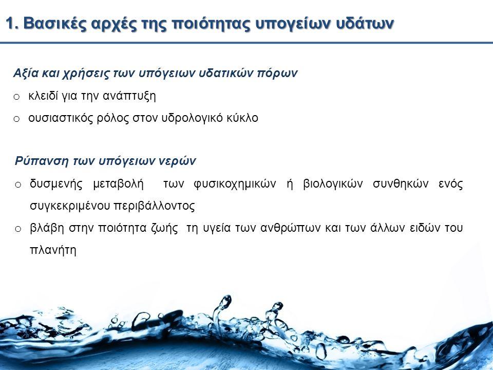 1. Βασικές αρχές της ποιότητας υπογείων υδάτων Αξία και χρήσεις των υπόγειων υδατικών πόρων o κλειδί για την ανάπτυξη o ουσιαστικός ρόλος στον υδρολογ