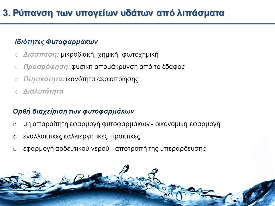3. Ρύπανση των υπογείων υδάτων από λιπάσματα Ιδιότητες Φυτοφαρμάκων o Διάσπαση: μικροβιακή, χημική, φωτοχημική o Προσρόφηση: φυσική απομάκρυνση από το