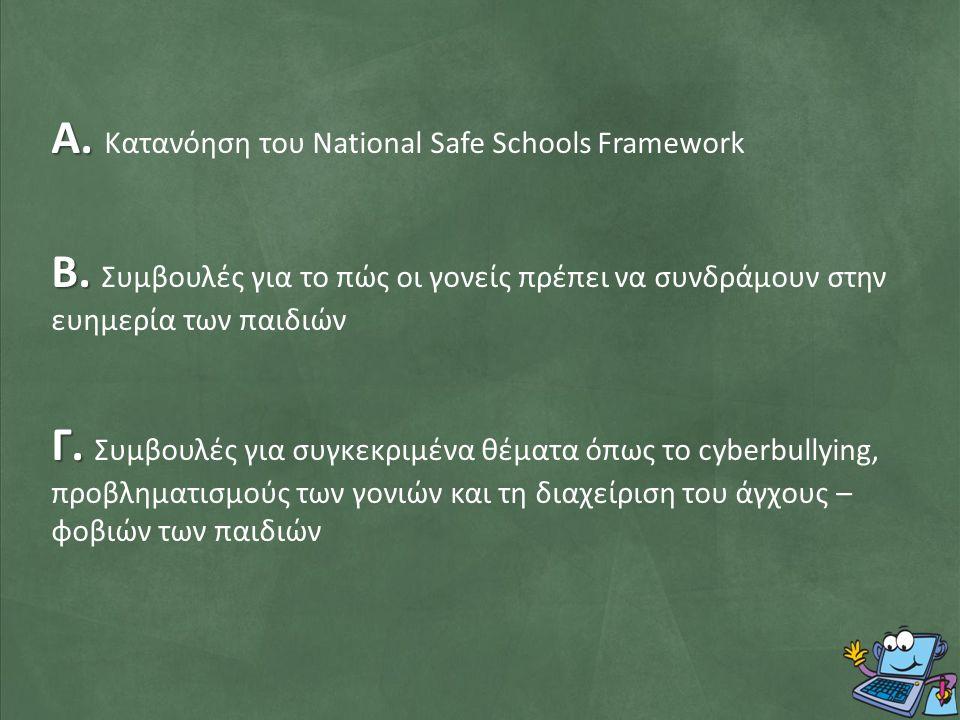 Α. Α. Κατανόηση του National Safe Schools Framework Β.