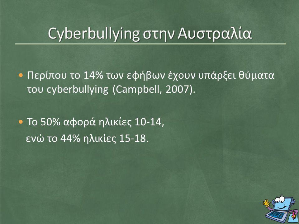 Περίπου το 14% των εφήβων έχουν υπάρξει θύματα του cyberbullying (Campbell, 2007).