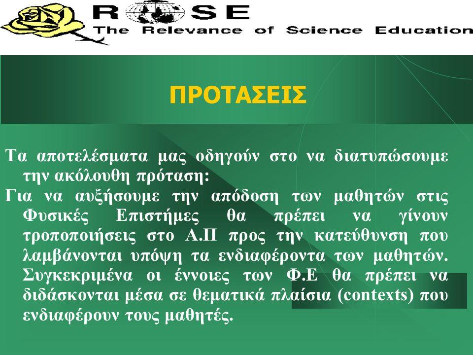 ΣΥΜΠΕΡΑΣΜΑΤΑ (2) Από τα θεματικά πλαίσια (contexts) των Φ.Ε τα οποία δεν βρίσκουν ιδιαίτερα ενδιαφέροντα και υπάρχουν στο Α.Π τα περισσότερα καλύπτονται από το μάθημα της Χημείας και δευτερευόντως της Φυσικής.
