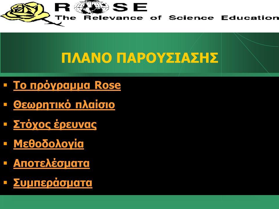 ΠΛΑΝΟ ΠΑΡΟΥΣΙΑΣΗΣ  Το πρόγραμμα Rose Το πρόγραμμα Rose  Θεωρητικό πλαίσιο Θεωρητικό πλαίσιο  Στόχος έρευνας Στόχος έρευνας  Μεθοδολογία Μεθοδολογία  Αποτελέσματα Αποτελέσματα  Συμπεράσματα Συμπεράσματα