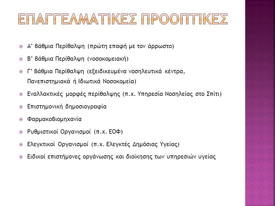  Α' βάθμια Περίθαλψη (πρώτη επαφή με τον άρρωστο)  Β' βάθμια Περίθαλψη (νοσοκομειακή)  Γ' βάθμια Περίθαλψη (εξειδικευμένα νοσηλευτικά κέντρα, Πανεπιστημιακά ή Ιδιωτικά Νοσοκομεία)  Εναλλακτικές μορφές περίθαλψης (π.χ.