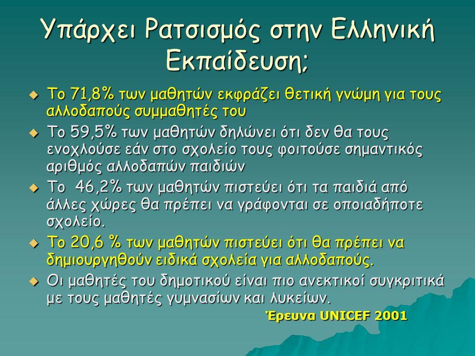 Υπάρχει Ρατσισμός στην Ελληνική Εκπαίδευση;  Το 71,8% των μαθητών εκφράζει θετική γνώμη για τους αλλοδαπούς συμμαθητές του  Το 59,5% των μαθητών δηλ