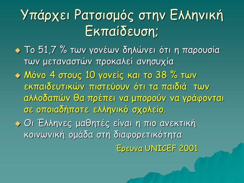 Υπάρχει Ρατσισμός στην Ελληνική Εκπαίδευση;  Το 51,7 % των γονέων δηλώνει ότι η παρουσία των μεταναστών προκαλεί ανησυχία  Μόνο 4 στους 10 γονείς κα
