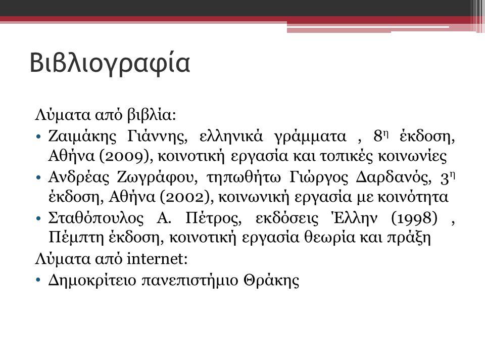 Βιβλιογραφία Λύματα από βιβλία: Ζαιμάκης Γιάννης, ελληνικά γράμματα, 8 η έκδοση, Αθήνα (2009), κοινοτική εργασία και τοπικές κοινωνίες Ανδρέας Ζωγράφο