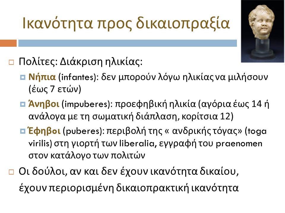  Πολίτες : Διάκριση ηλικίας :  Νήπια (infantes): δεν μπορούν λόγω ηλικίας να μιλήσουν ( έως 7 ετών )  Άνηβοι (impuberes): προεφηβική ηλικία ( αγόρια έως 14 ή ανάλογα με τη σωματική διάπλαση, κορίτσια 12)  Έφηβ o ι (puberes): περιβολή της « ανδρικής τόγας » (toga virilis) στη γιορτή των liberalia, εγγραφή του praenomen στον κατάλογο των πολιτών  Οι δούλοι, αν και δεν έχουν ικανότητα δικαίου, έχουν περιορισμένη δικαιοπρακτική ικανότητα Ικανότητα προς δικαιοπραξία