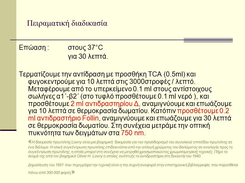 Πειραματική διαδικασία Επώαση : στους 37°C για 30 λεπτά. Τερματίζουμε την αντίδραση με προσθήκη TCA (0.5ml) και φυγοκεντρούμε για 10 λεπτά στις 3000στ