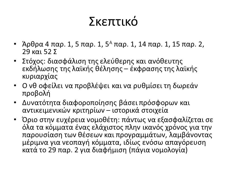 Σκεπτικό Άρθρα 4 παρ.1, 5 παρ. 1, 5 Α παρ. 1, 14 παρ.