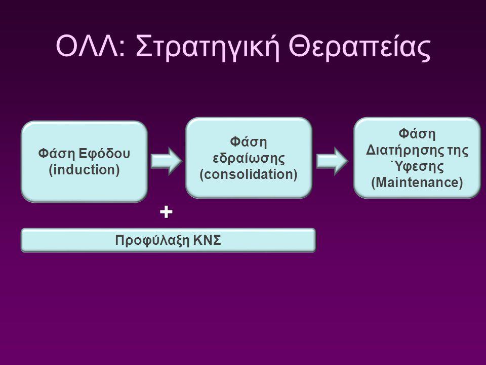 ΟΛΛ: Στρατηγική Θεραπείας Φάση Εφόδου (induction) Φάση εδραίωσης (consolidation) Φάση Διατήρησης της Ύφεσης (Maintenance) Προφύλαξη ΚΝΣ +