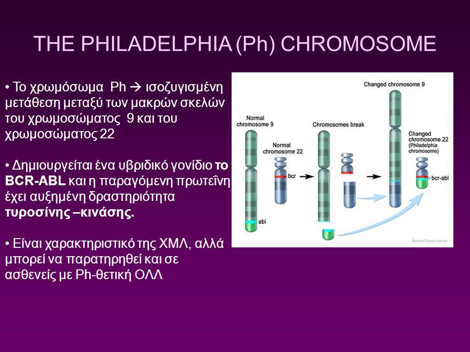 Το χρωμόσωμα Ph  ισοζυγισμένη μετάθεση μεταξύ των μακρών σκελών του χρωμοσώματος 9 και του χρωμοσώματος 22 Δημιουργείται ένα υβριδικό γονίδιο το BCR-