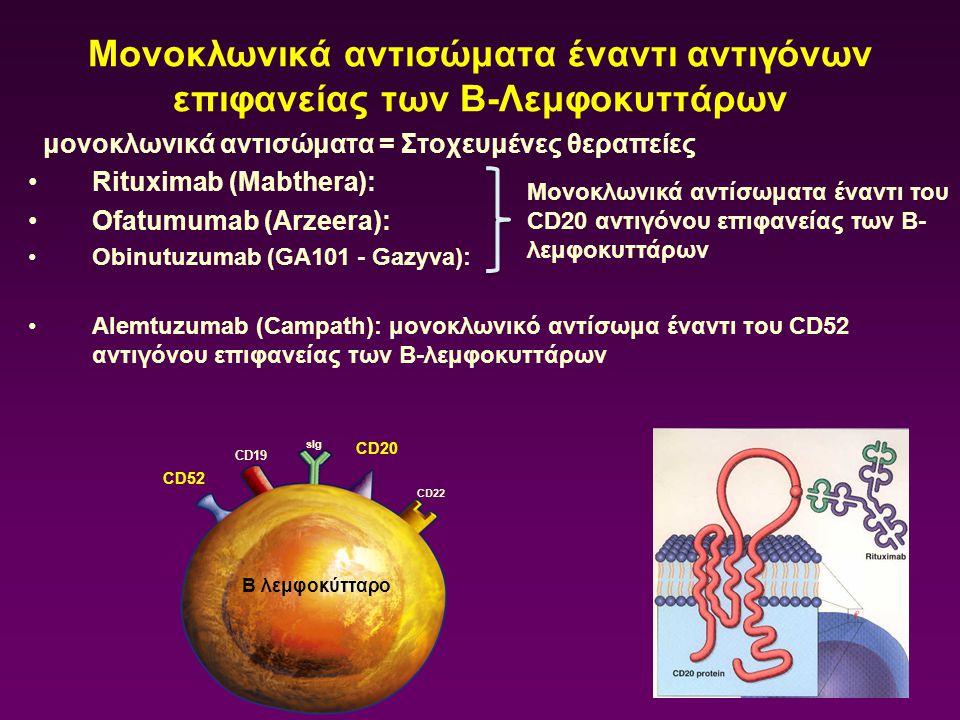 Μονοκλωνικά αντισώματα έναντι αντιγόνων επιφανείας των Β-Λεμφοκυττάρων μονοκλωνικά αντισώματα = Στοχευμένες θεραπείες Rituximab (Mabthera): Ofatumumab