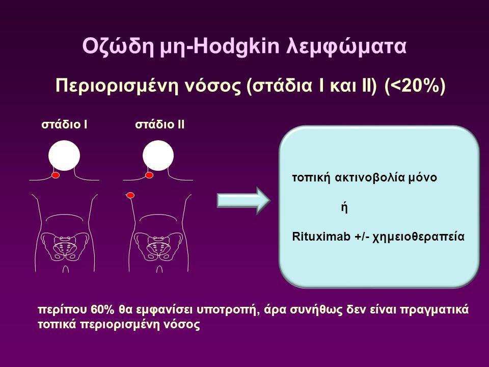 Οζώδη μη-Hodgkin λεμφώματα στάδιο Iστάδιο II Περιορισμένη νόσος (στάδια I και II) (<20%) περίπου 60% θα εμφανίσει υποτροπή, άρα συνήθως δεν είναι πραγ