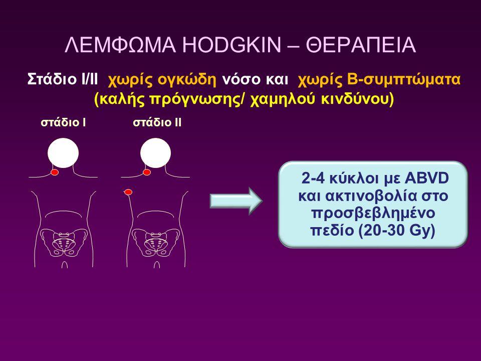 ΛΕΜΦΩΜΑ HODGKIN – ΘΕΡΑΠΕΙΑ στάδιο Iστάδιο II Στάδιο Ι/ΙΙ χωρίς ογκώδη νόσο και χωρίς Β-συμπτώματα (καλής πρόγνωσης/ χαμηλού κινδύνου) 2-4 κύκλοι με AB