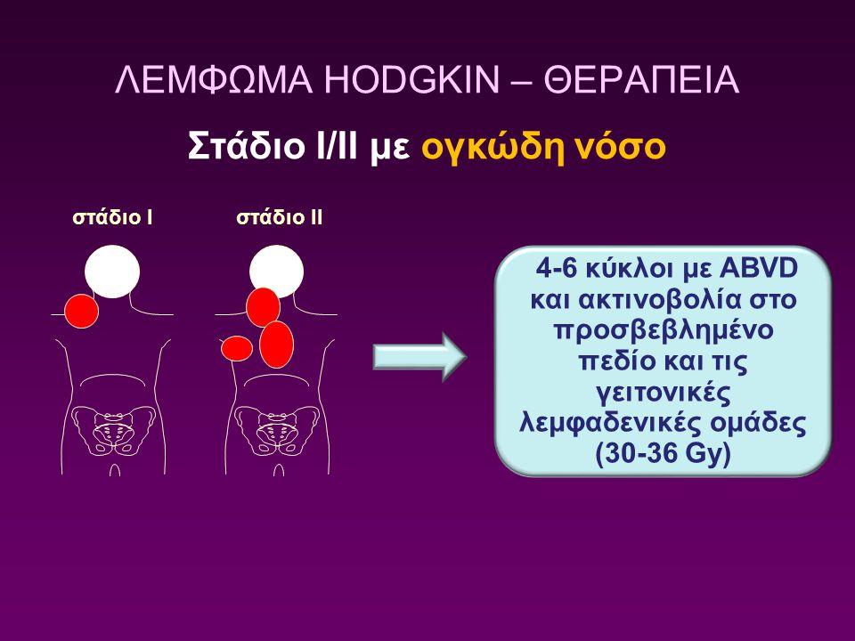ΛΕΜΦΩΜΑ HODGKIN – ΘΕΡΑΠΕΙΑ στάδιο Iστάδιο II Στάδιο Ι/ΙΙ με ογκώδη νόσο 4-6 κύκλοι με ABVD και ακτινοβολία στο προσβεβλημένο πεδίο και τις γειτονικές