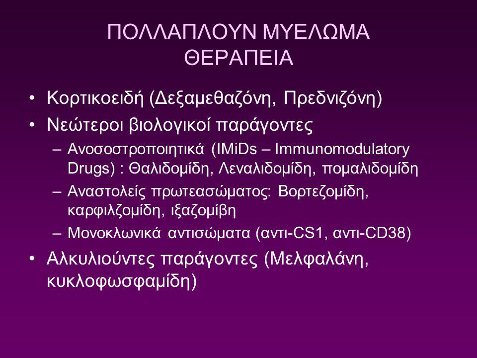 ΠΟΛΛΑΠΛΟΥΝ ΜΥΕΛΩΜΑ ΘΕΡΑΠΕΙΑ Κορτικοειδή (Δεξαμεθαζόνη, Πρεδνιζόνη) Νεώτεροι βιολογικοί παράγοντες –Ανοσοστροποιητικά (IMiDs – Immunomodulatory Drugs)