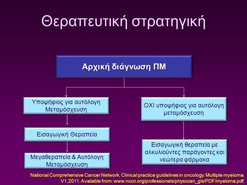 Θεραπευτική στρατηγική Αρχική διάγνωση ΠΜ Υποψήφιος για αυτόλογη Μεταμόσχευση ΟΧΙ υποψήφιος για αυτόλογη μεταμόσχευση National Comprehensive Cancer Ne