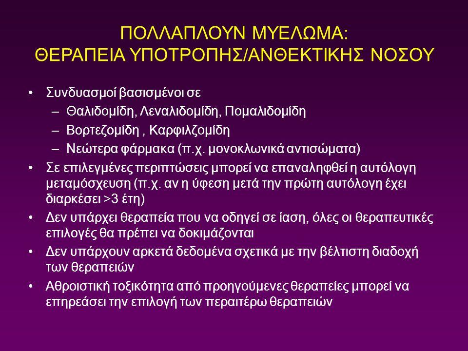 ΠΟΛΛΑΠΛΟΥΝ ΜΥΕΛΩΜΑ: ΘΕΡΑΠΕΙΑ ΥΠΟΤΡΟΠΗΣ/ΑΝΘΕΚΤΙΚΗΣ ΝΟΣΟΥ Συνδυασμοί βασισμένοι σε –Θαλιδομίδη, Λεναλιδομίδη, Πομαλιδομίδη –Βορτεζομίδη, Καρφιλζομίδη –Ν