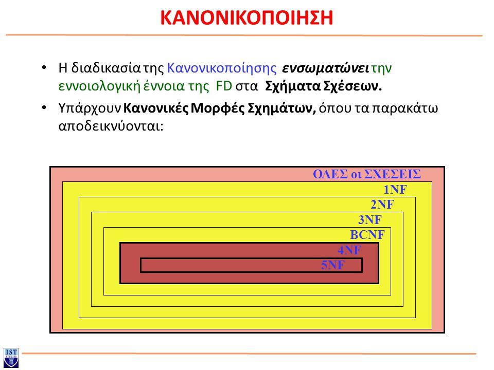 ΚΑΝΟΝΙΚΟΠΟΙΗΣΗ Η διαδικασία της Κανονικοποίησης ενσωματώνει την εννοιολογική έννοια της FD στα Σχήματα Σχέσεων.