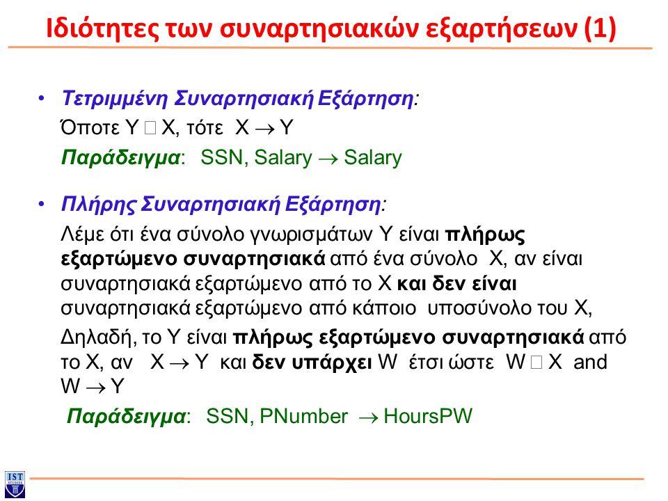 Ιδιότητες των συναρτησιακών εξαρτήσεων (1) Τετριμμένη Συναρτησιακή Εξάρτηση: Όποτε Y  X, τότε X  Y Παράδειγμα: SSN, Salary  Salary Πλήρης Συναρτ