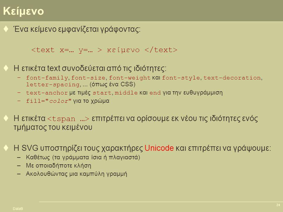 DalaB 24 Κείμενο  Ένα κείμενο εμφανίζεται γράφοντας: κείμενο  Η ετικέτα text συνοδεύεται από τις ιδιότητες: –font-family, font-size, font-weight και