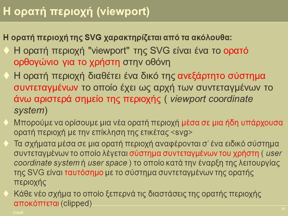 DalaB 28 Η ορατή περιοχή (viewport) Η ορατή περιοχή της SVG χαρακτηρίζεται από τα ακόλουθα:  Η ορατή περιοχή