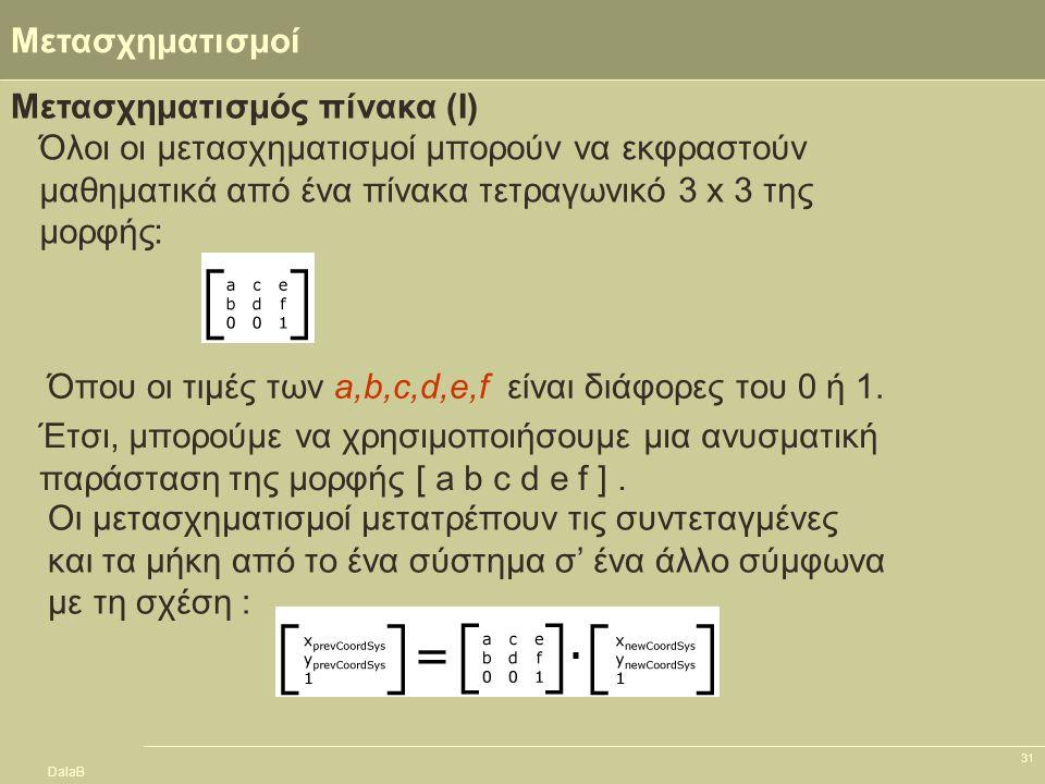 DalaB 31 Μετασχηματισμοί Μετασχηματισμός πίνακα (I) Όλοι οι μετασχηματισμοί μπορούν να εκφραστούν μαθηματικά από ένα πίνακα τετραγωνικό 3 x 3 της μορφ