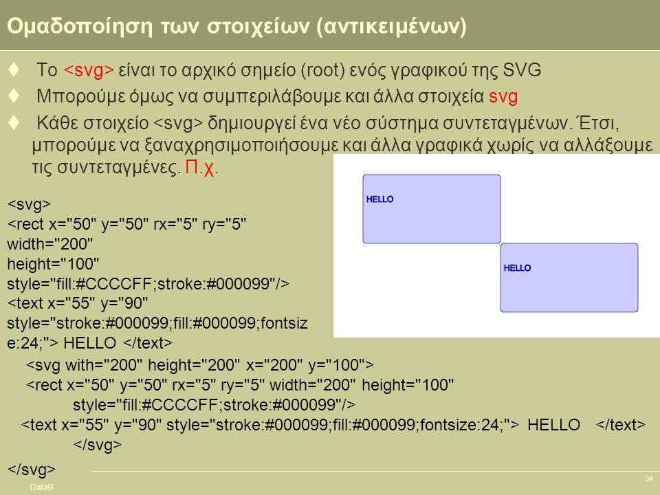 DalaB 34  Το είναι το αρχικό σημείο (root) ενός γραφικού της SVG  Μπορούμε όμως να συμπεριλάβουμε και άλλα στοιχεία svg  Κάθε στοιχείο δημιουργεί έ