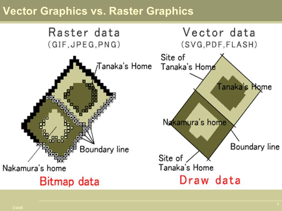DalaB 6 Vector Graphics vs. Raster Graphics