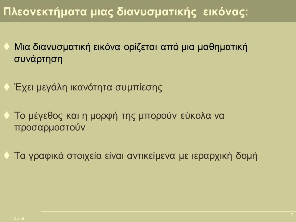 DalaB 18 Παραδείγματα
