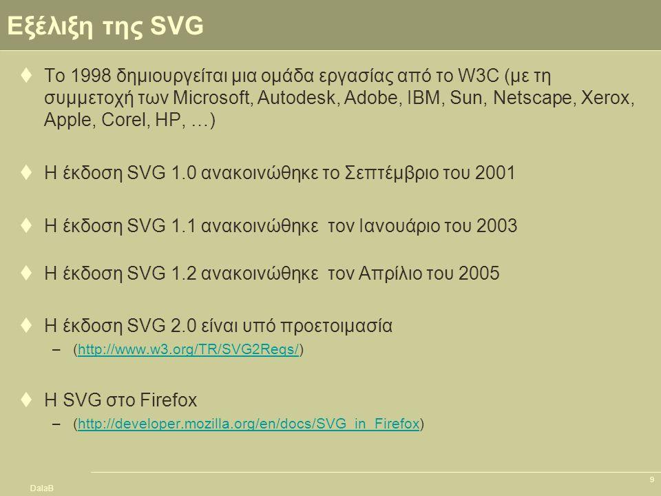 DalaB 9 Εξέλιξη της SVG  Το 1998 δημιουργείται μια ομάδα εργασίας από το W3C (με τη συμμετοχή των Microsoft, Autodesk, Adobe, IBM, Sun, Netscape, Xer