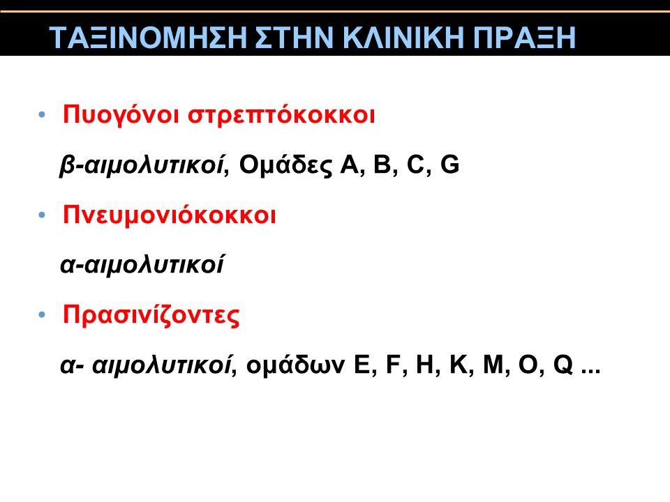 ΤΑΞΙΝΟΜΗΣΗ ΣΤΗΝ ΚΛΙΝΙΚΗ ΠΡΑΞΗ Πυογόνοι στρεπτόκοκκοι β-αιμολυτικοί, Ομάδες Α, Β, C, G Πνευμονιόκοκκοι α-αιμολυτικοί Πρασινίζοντες α- αιμολυτικοί, ομάδ
