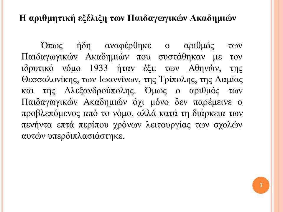 Η αριθμητική εξέλιξη των Παιδαγωγικών Ακαδημιών Όπως ήδη αναφέρθηκε ο αριθμός των Παιδαγωγικών Ακαδημιών που συστάθηκαν με τον ιδρυτικό νόμο 1933 ήταν έξι: των Αθηνών, της Θεσσαλονίκης, των Ιωαννίνων, της Τρίπολης, της Λαμίας και της Αλεξανδρούπολης.